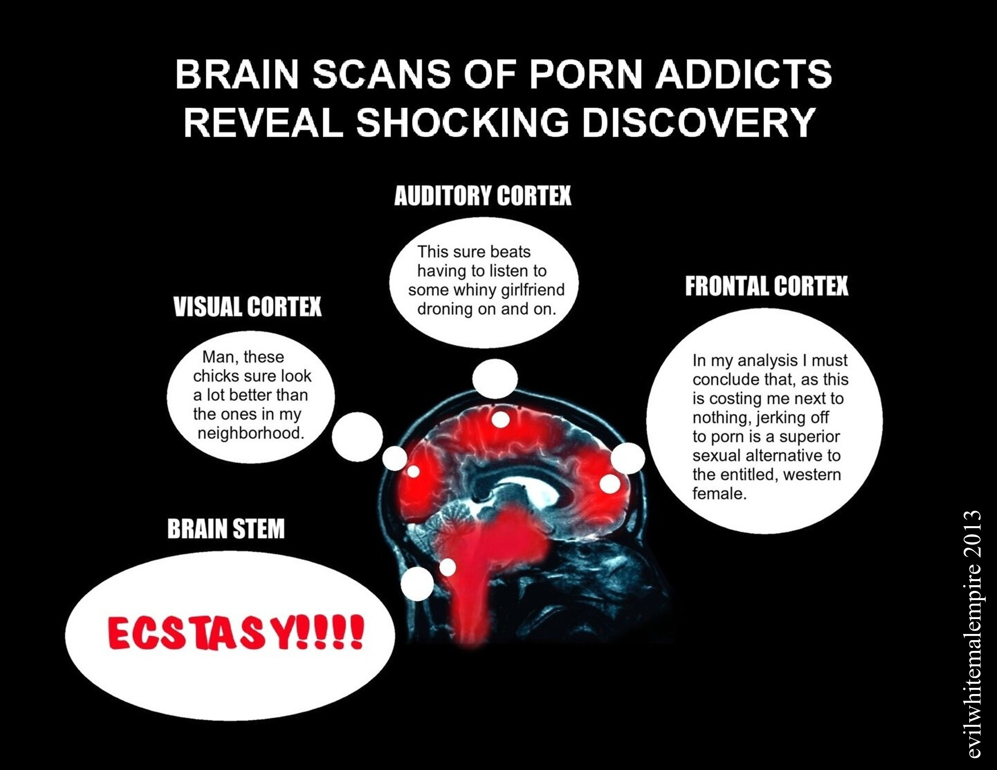 Sorry, biological effects of porn addiction